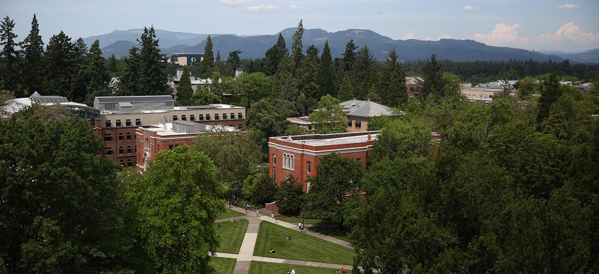 Aerial of Campus